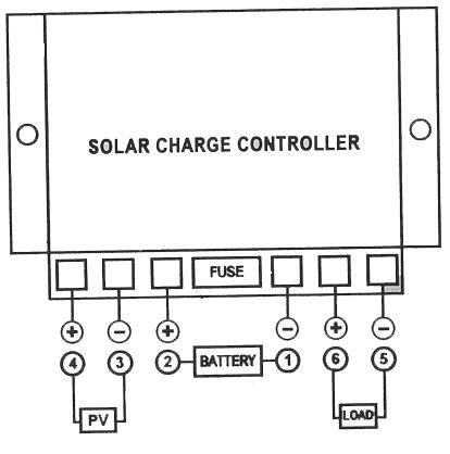 Solar Power Howto Mikrotik Wiki