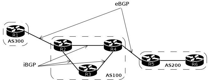 IBGP eBGP.jpg