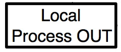 File:Local process- out.jpg