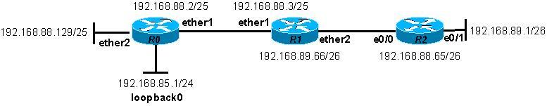 Image:OSPF_summary.jpeg