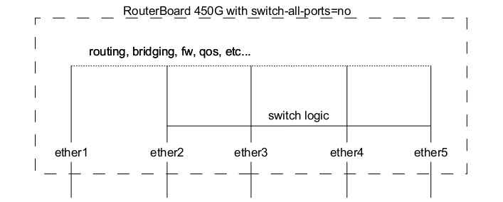 File:Switch4.png