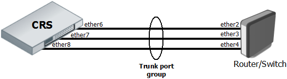 File:Trunking3.png