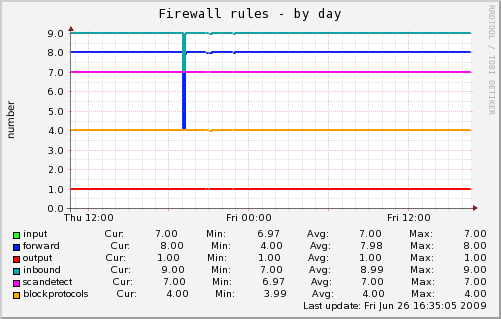 Firewallrules.png