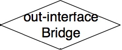 File:Out interface bridge.jpg