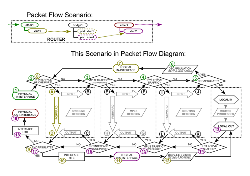File:Packetflow6-c.png