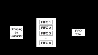 PCQ Algoritmo