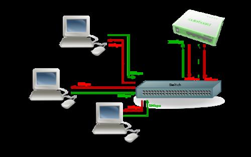Manual:Interface/Bonding - MikroTik Wiki